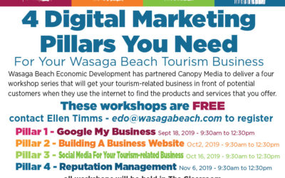 Digital Marketing Series: Four Digital Marketing Pillars